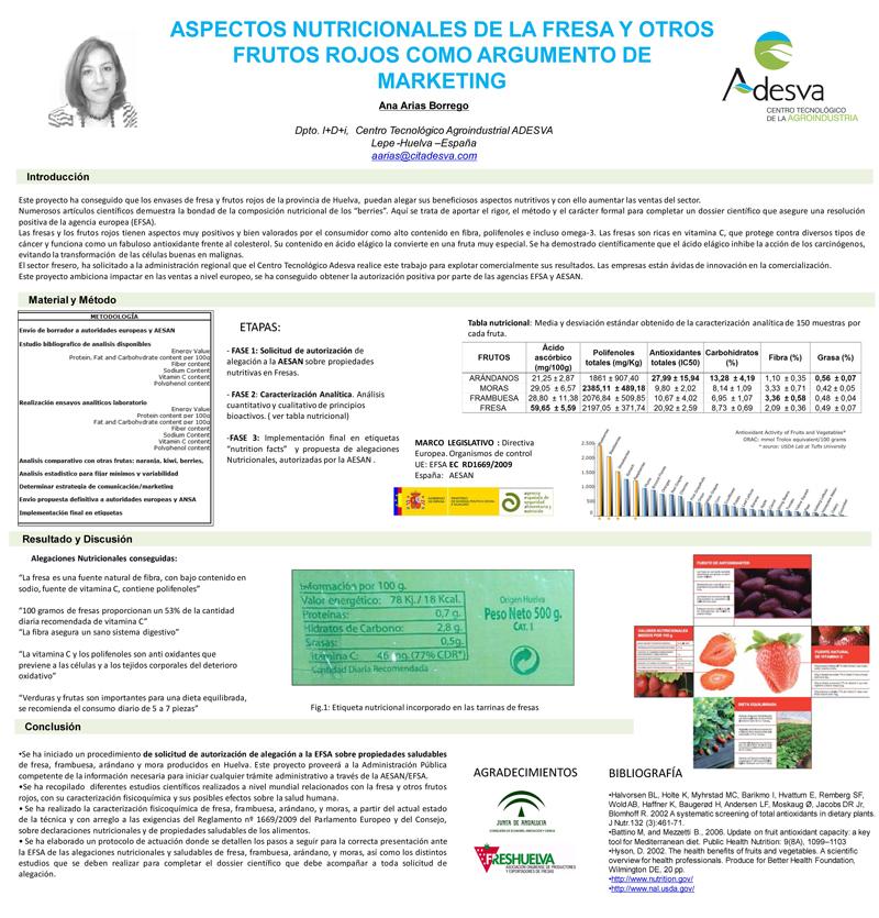 ASPECTOS NUTRICIONALES FRESA 003/08