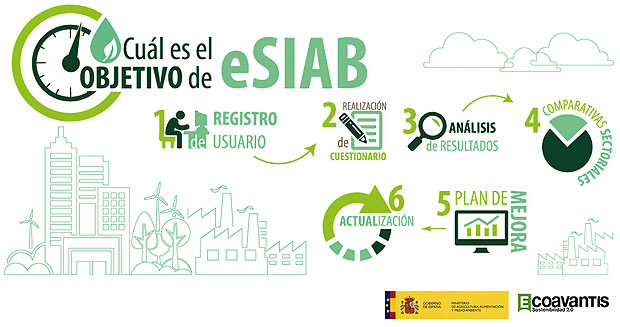 proyecto-eSIAB